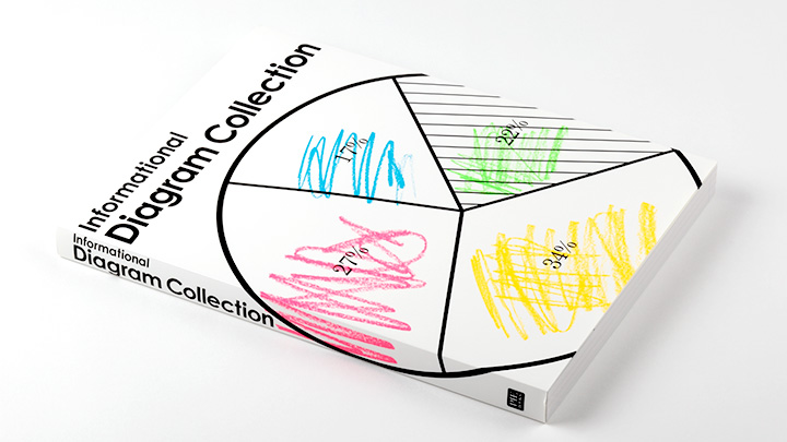 color works diagram collection